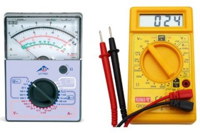 multimeters industry investment